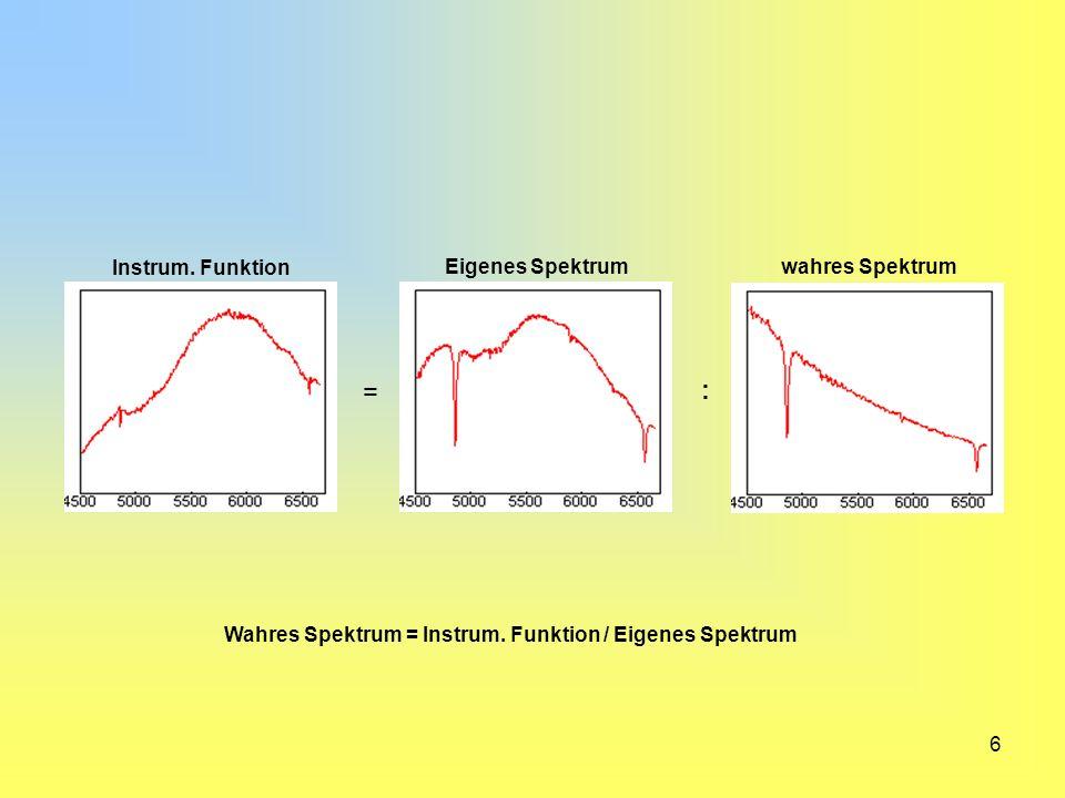17 Kalibration in Wellenlänge Ein linienreiches Spektrum ist ohne Hilfsmittel kaum in der Wellenlänge zu kalibrieren.