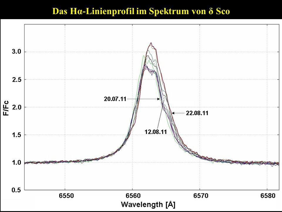Das Hα-Linienprofil im Spektrum von δ Sco