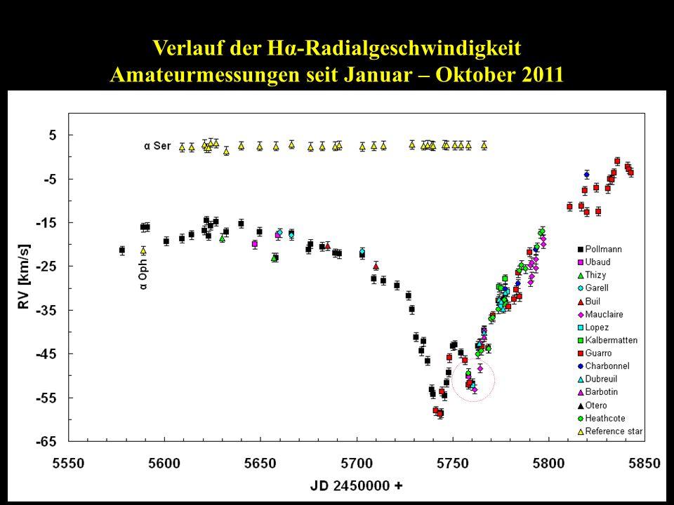 Verlauf der Hα-Radialgeschwindigkeit Amateurmessungen seit Januar – Oktober 2011