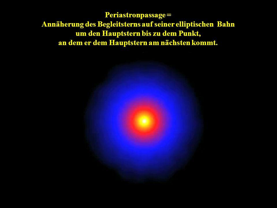 Periastronpassage = Annäherung des Begleitsterns auf seiner elliptischen Bahn um den Hauptstern bis zu dem Punkt, an dem er dem Hauptstern am nächsten kommt.