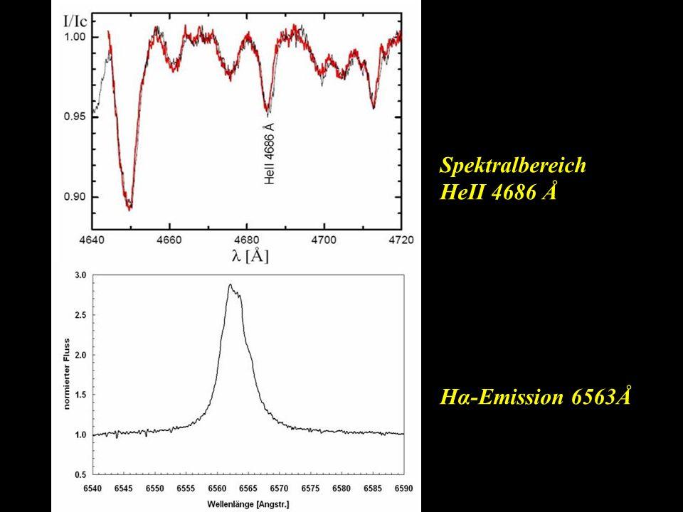 Spektralbereich HeII 4686 Å Hα-Emission 6563Å