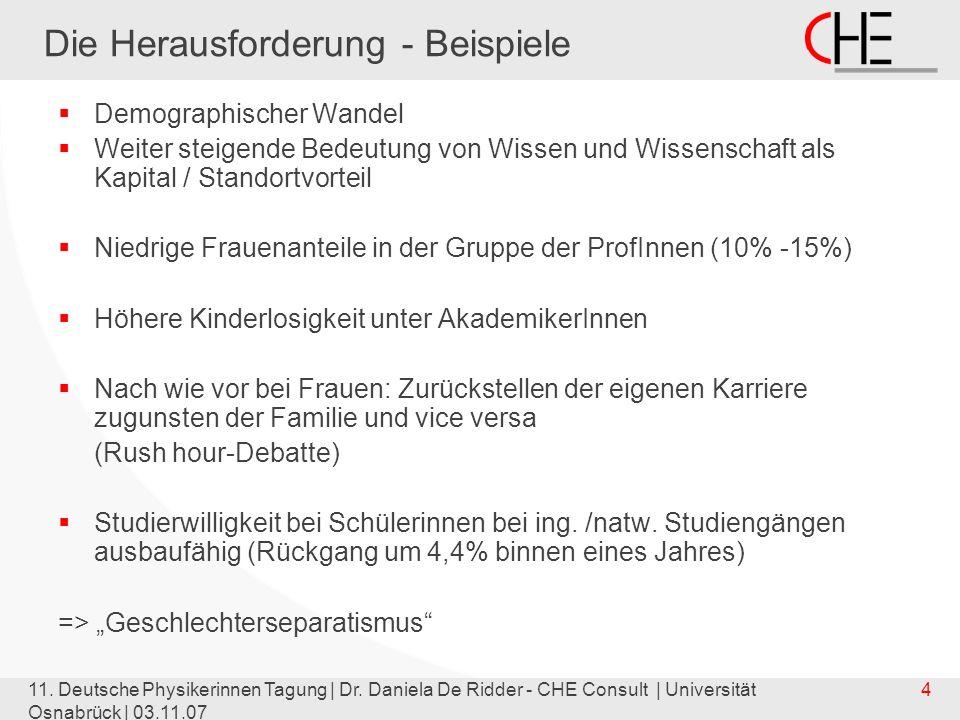 11. Deutsche Physikerinnen Tagung | Dr. Daniela De Ridder - CHE Consult | Universität Osnabrück | 03.11.07 4 Die Herausforderung - Beispiele Demograph