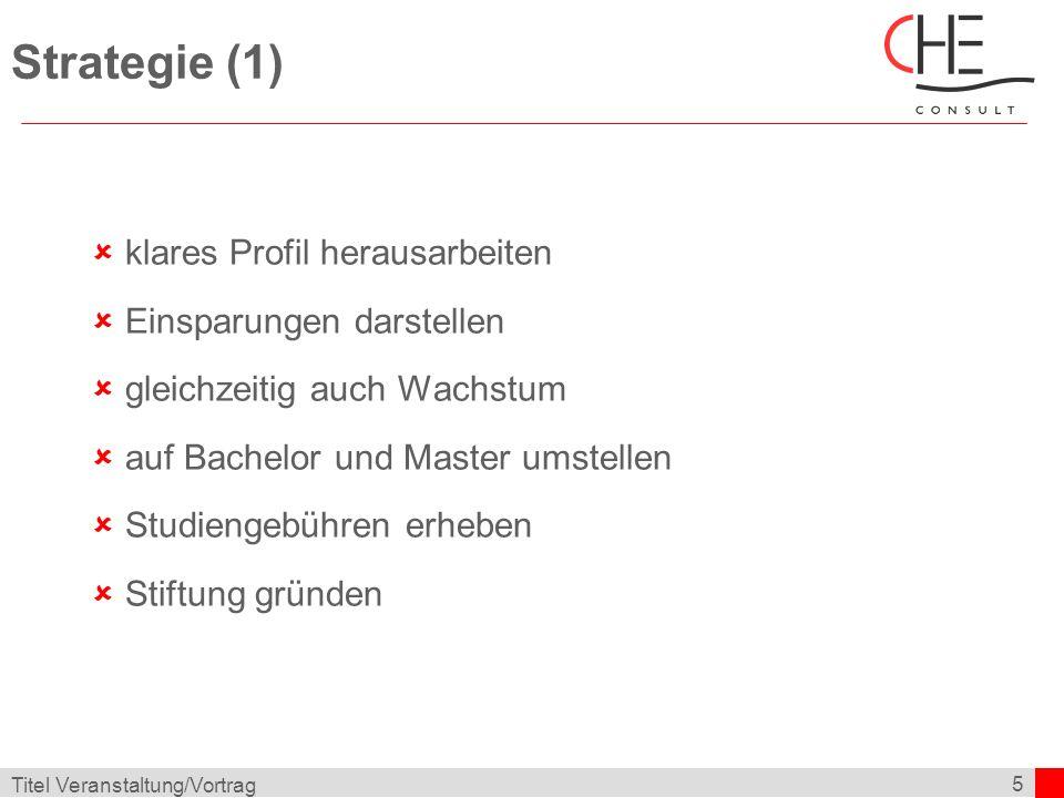 16 Titel Veranstaltung/Vortrag Studiengebühren / Studienkredite (3) Ergebnis einige potentielle Financiers sind abgesprungen, als das KfW- Angebot öffentlich wurde die EFH ist dann auch auf das KfW-Modell umgeschwenkt kein Aufwand keine Investorensuche mehr keine Zielkonflikte mit Stiftung aber: die KfW hat dann plötzlich verschoben das Studentenwerk Stuttgart hat sehr unkompliziert ausgeholfen - mit Zwischendarlehen