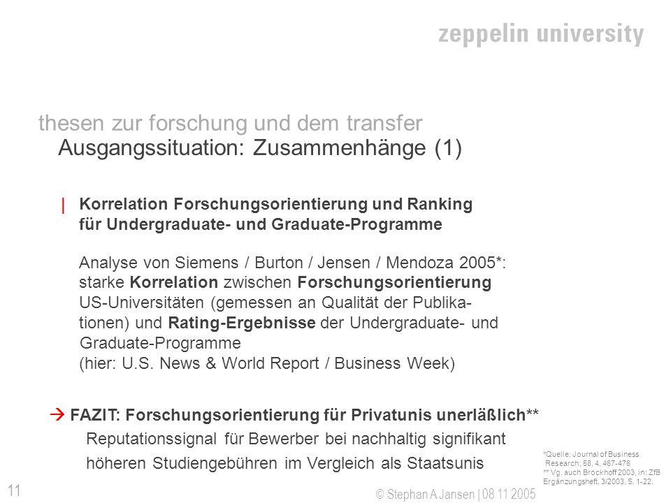 © Stephan A Jansen | 08 11 2005 11 thesen zur forschung und dem transfer Ausgangssituation: Zusammenhänge (1) | Korrelation Forschungsorientierung und