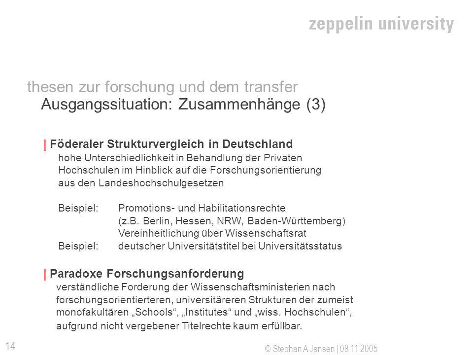© Stephan A Jansen | 08 11 2005 14 thesen zur forschung und dem transfer Ausgangssituation: Zusammenhänge (3) | Föderaler Strukturvergleich in Deutsch