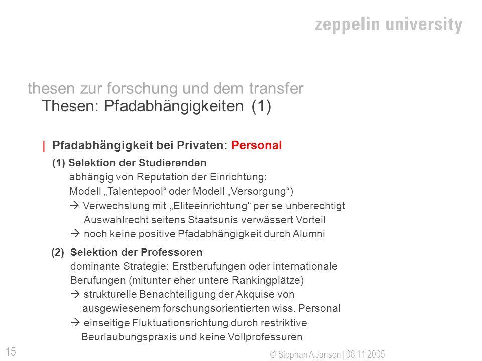 © Stephan A Jansen | 08 11 2005 15 Thesen: Pfadabhängigkeiten (1) |Pfadabhängigkeit bei Privaten: Personal (1) Selektion der Studierenden abhängig von