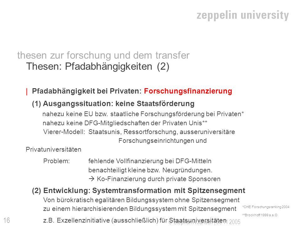 © Stephan A Jansen | 08 11 2005 16 Thesen: Pfadabhängigkeiten (2) |Pfadabhängigkeit bei Privaten: Forschungsfinanzierung (1) Ausgangssituation: keine Staatsförderung nahezu keine EU bzw.