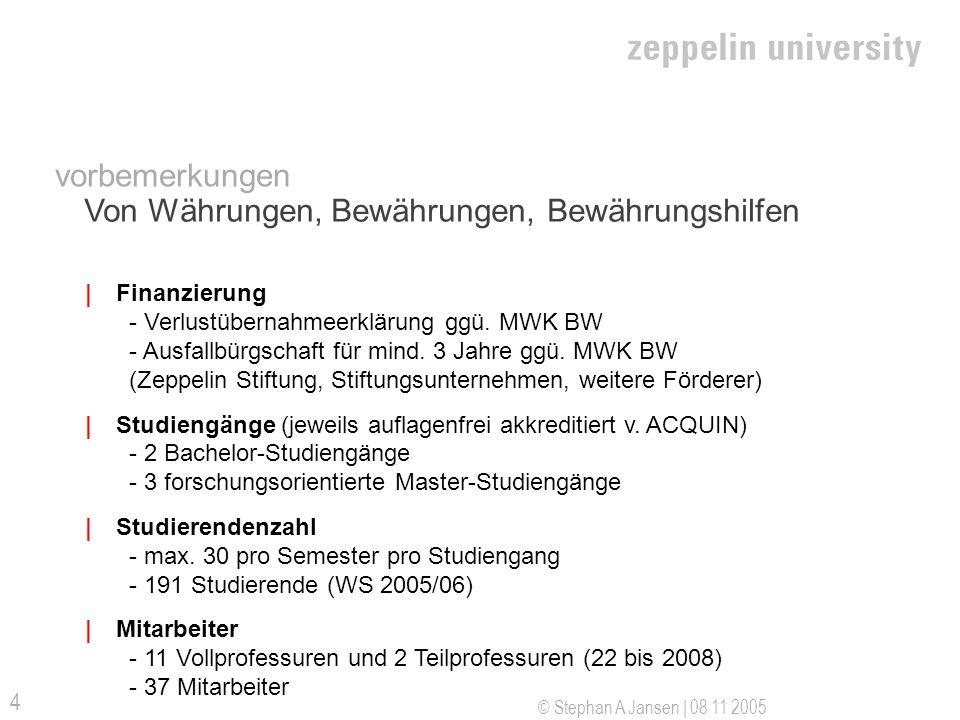 © Stephan A Jansen | 08 11 2005 4 | Finanzierung - Verlustübernahmeerklärung ggü. MWK BW - Ausfallbürgschaft für mind. 3 Jahre ggü. MWK BW (Zeppelin S