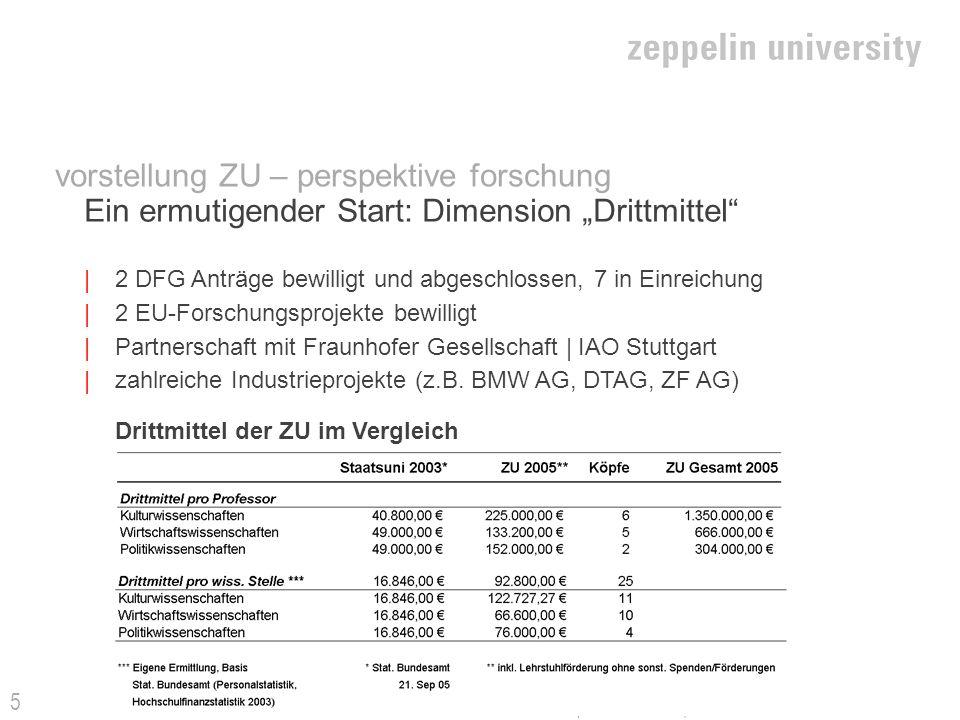 © Stephan A Jansen | 08 11 2005 5 | 2 DFG Anträge bewilligt und abgeschlossen, 7 in Einreichung | 2 EU-Forschungsprojekte bewilligt | Partnerschaft mi