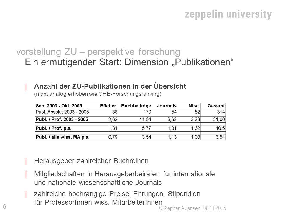 © Stephan A Jansen | 08 11 2005 6 | Anzahl der ZU-Publikationen in der Übersicht (nicht analog erhoben wie CHE-Forschungsranking) | Herausgeber zahlre