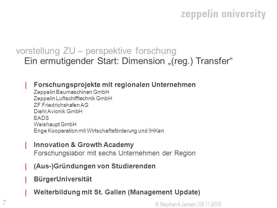 © Stephan A Jansen | 08 11 2005 7 | Forschungsprojekte mit regionalen Unternehmen Zeppelin Baumaschinen GmbH Zeppelin Luftschifftechnik GmbH ZF Friedr