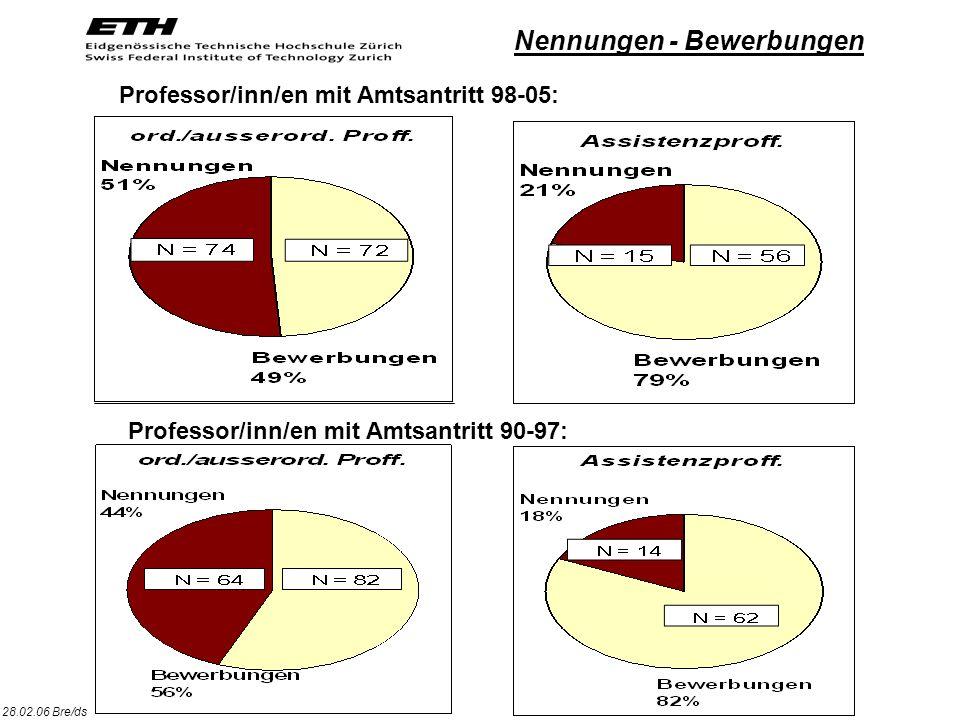 Professor/inn/en mit Amtsantritt 90-97: Nennungen - Bewerbungen Professor/inn/en mit Amtsantritt 98-05: 28.02.06 Bre/ds