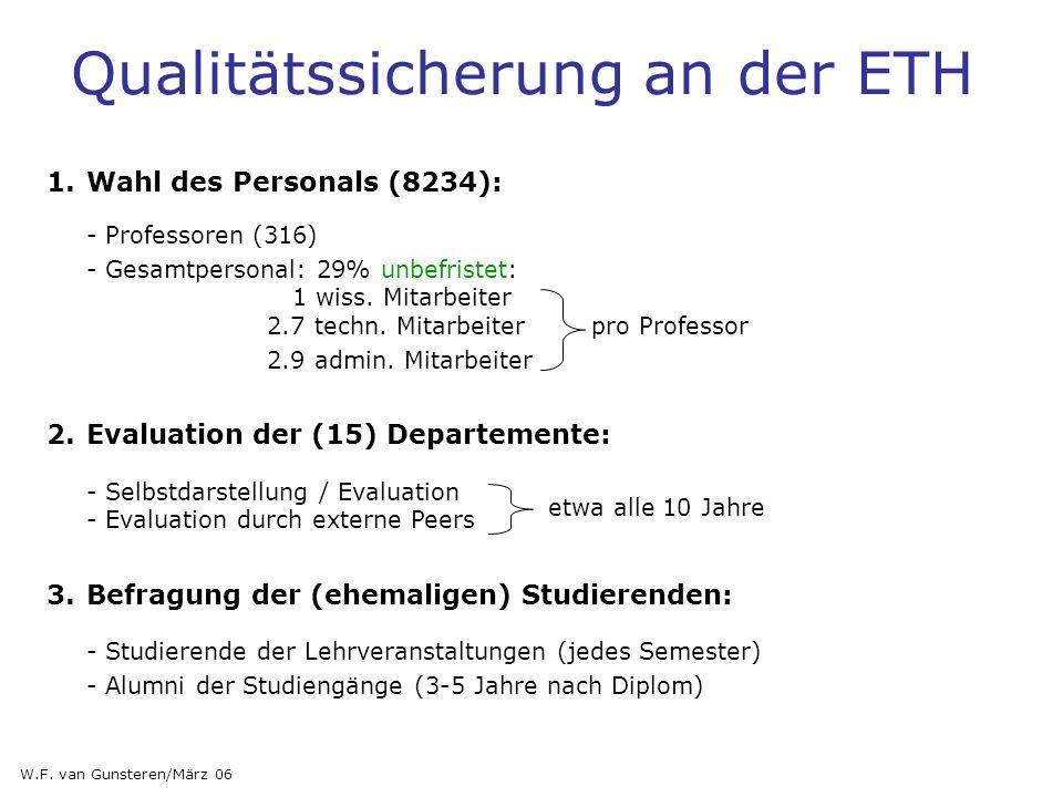 Qualitätssicherung an der ETH 1.Wahl des Personals (8234): - Professoren (316) - Gesamtpersonal: 29% unbefristet: 1 wiss. Mitarbeiter 2.7 techn. Mitar