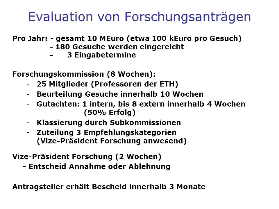Evaluation von Forschungsanträgen Pro Jahr: - gesamt 10 MEuro (etwa 100 kEuro pro Gesuch) - 180 Gesuche werden eingereicht - 3 Eingabetermine Forschungskommission (8 Wochen): -25 Mitglieder (Professoren der ETH) -Beurteilung Gesuche innerhalb 10 Wochen -Gutachten: 1 intern, bis 8 extern innerhalb 4 Wochen (50% Erfolg) -Klassierung durch Subkommissionen -Zuteilung 3 Empfehlungskategorien (Vize-Präsident Forschung anwesend) Vize-Präsident Forschung (2 Wochen) - Entscheid Annahme oder Ablehnung Antragsteller erhält Bescheid innerhalb 3 Monate