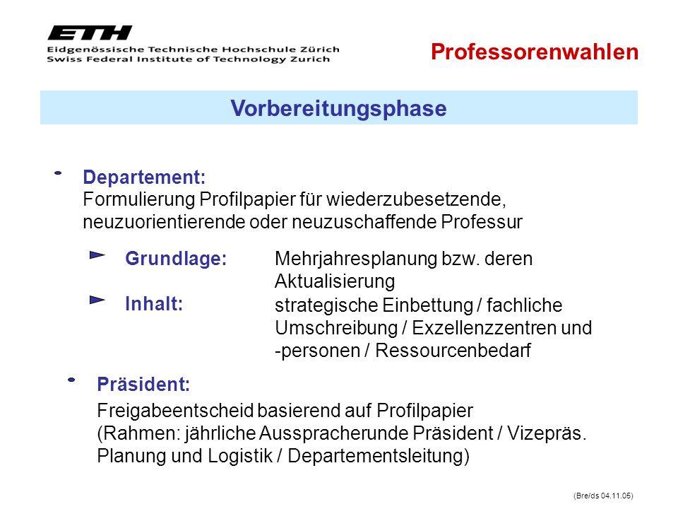 Inhalt: Departement: Grundlage: Formulierung Profilpapier für wiederzubesetzende, neuzuorientierende oder neuzuschaffende Professur (Bre/ds 04.11.05) Mehrjahresplanung bzw.
