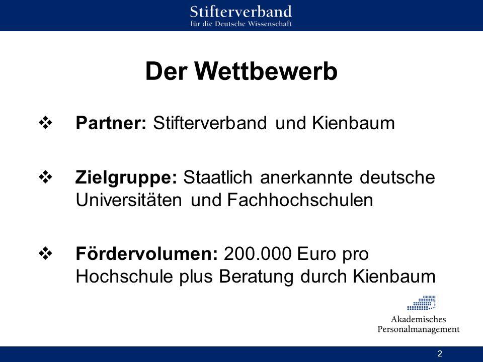2 Der Wettbewerb Partner: Stifterverband und Kienbaum Zielgruppe: Staatlich anerkannte deutsche Universitäten und Fachhochschulen Fördervolumen: 200.0