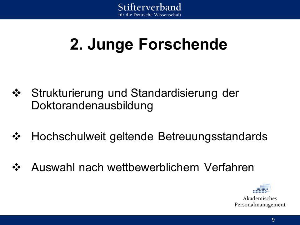 9 2. Junge Forschende Strukturierung und Standardisierung der Doktorandenausbildung Hochschulweit geltende Betreuungsstandards Auswahl nach wettbewerb