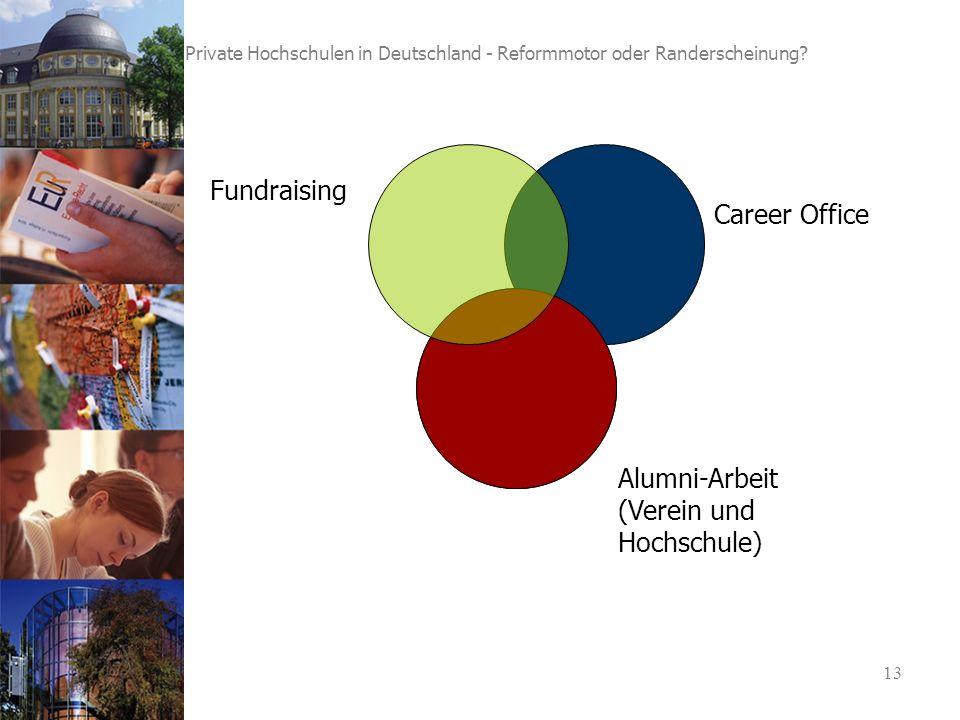 13 Alumni-Arbeit (Verein und Hochschule) Career Office Fundraising Private Hochschulen in Deutschland - Reformmotor oder Randerscheinung