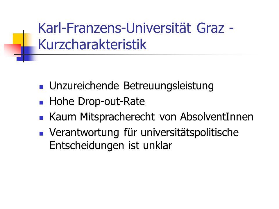 Karl-Franzens-Universität Graz - Kurzcharakteristik Unzureichende Betreuungsleistung Hohe Drop-out-Rate Kaum Mitspracherecht von AbsolventInnen Verantwortung für universitätspolitische Entscheidungen ist unklar