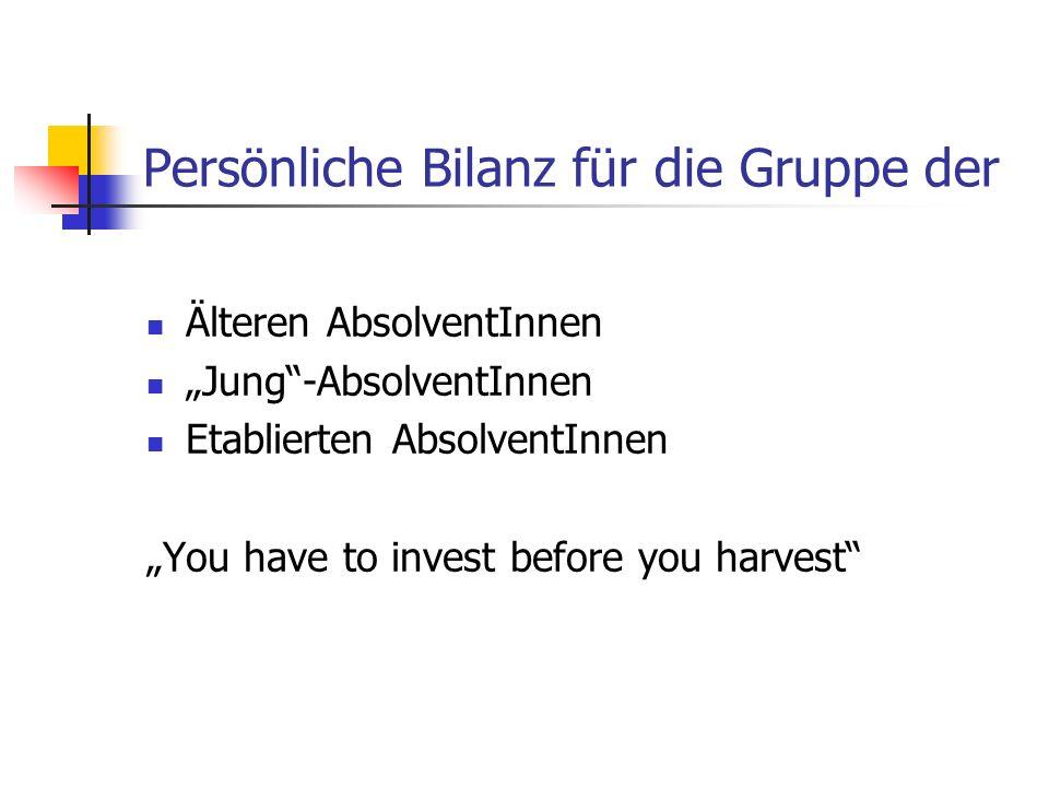 Persönliche Bilanz für die Gruppe der Älteren AbsolventInnen Jung-AbsolventInnen Etablierten AbsolventInnen You have to invest before you harvest