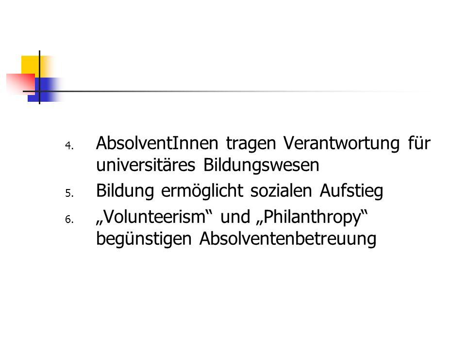 4. AbsolventInnen tragen Verantwortung für universitäres Bildungswesen 5.
