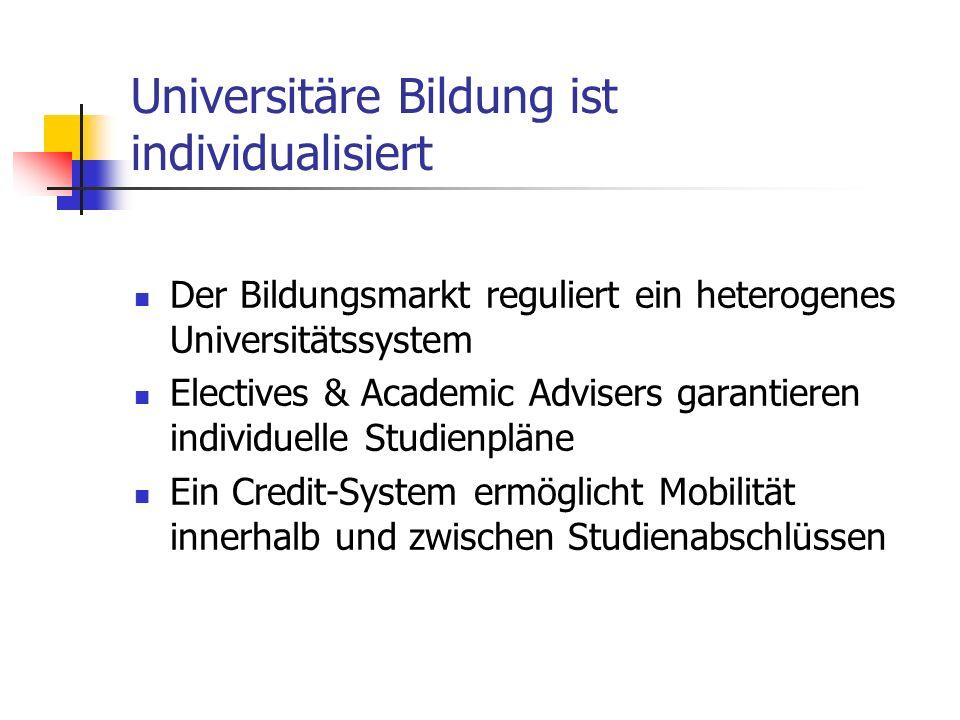 Universitäre Bildung ist individualisiert Der Bildungsmarkt reguliert ein heterogenes Universitätssystem Electives & Academic Advisers garantieren individuelle Studienpläne Ein Credit-System ermöglicht Mobilität innerhalb und zwischen Studienabschlüssen