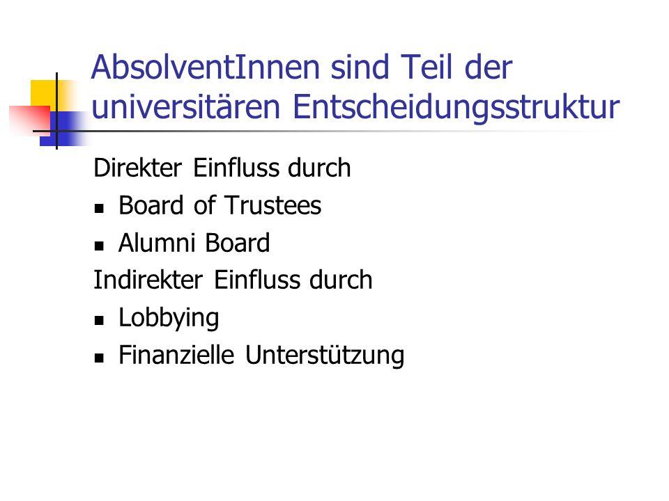 AbsolventInnen sind Teil der universitären Entscheidungsstruktur Direkter Einfluss durch Board of Trustees Alumni Board Indirekter Einfluss durch Lobbying Finanzielle Unterstützung