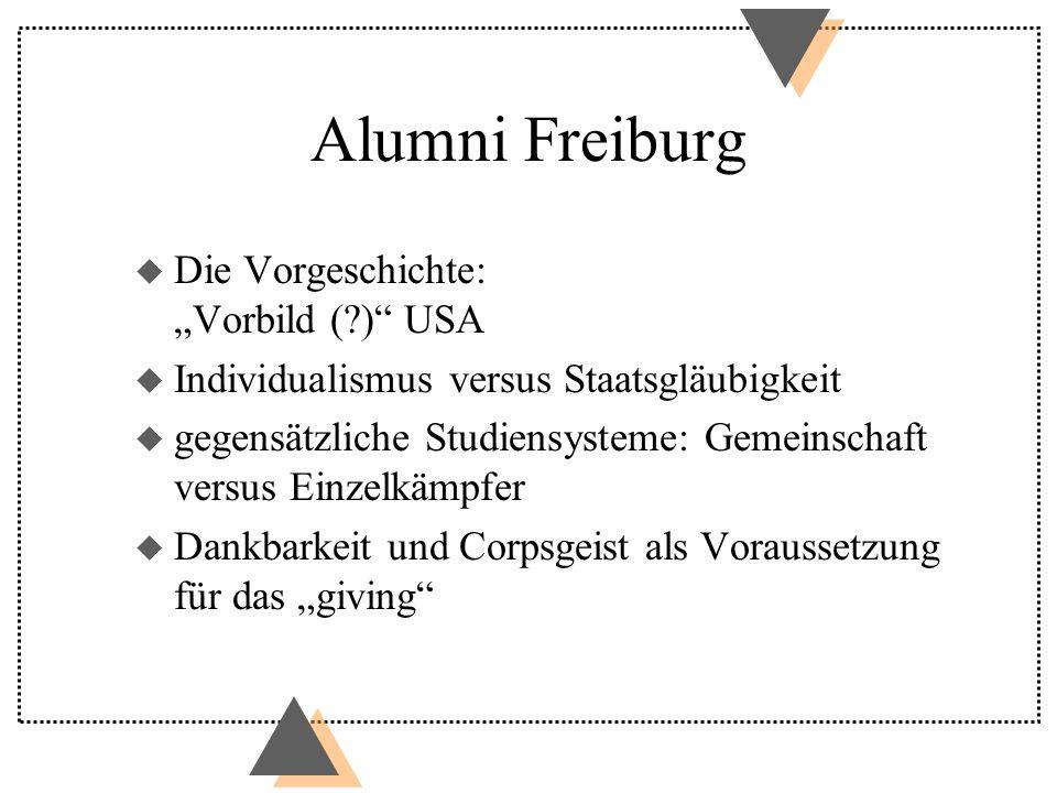 Alumni Freiburg u Die Vorgeschichte: Vorbild ( ) USA u Individualismus versus Staatsgläubigkeit u gegensätzliche Studiensysteme: Gemeinschaft versus Einzelkämpfer u Dankbarkeit und Corpsgeist als Voraussetzung für das giving