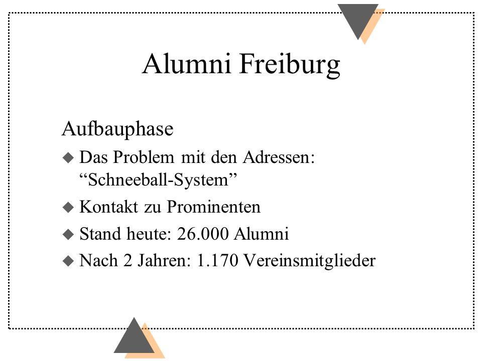 Alumni Freiburg Der Verein: Alumni Freiburg e.V.