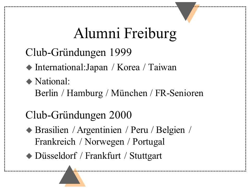 Alumni Freiburg Club-Gründungen 1999 u International:Japan / Korea / Taiwan u National: Berlin / Hamburg / München / FR-Senioren Club-Gründungen 2000 u Brasilien / Argentinien / Peru / Belgien / Frankreich / Norwegen / Portugal u Düsseldorf / Frankfurt / Stuttgart