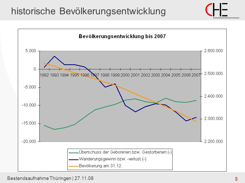 Bestandsaufnahme Thüringen | 27.11.08 6 Bevölkerungsprognose
