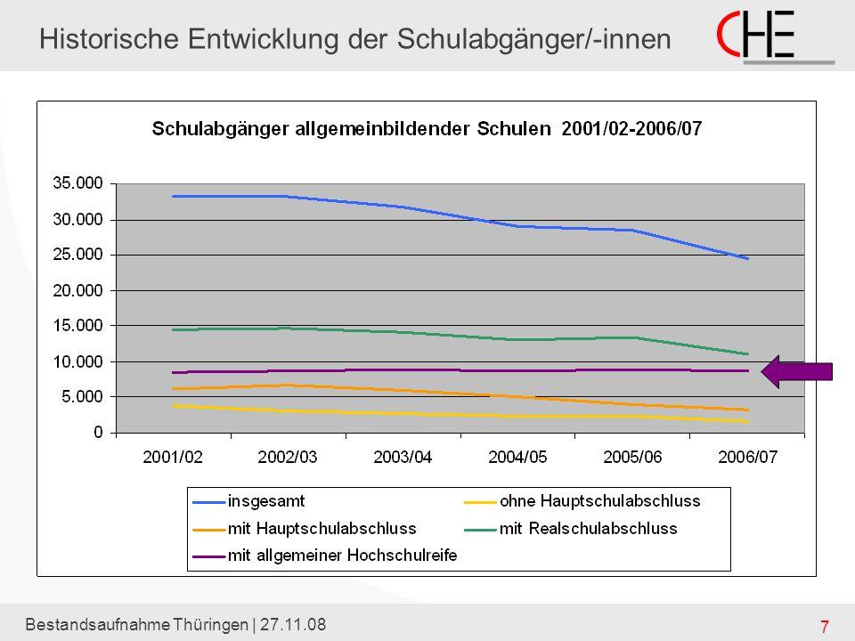 Bestandsaufnahme Thüringen | 27.11.08 7 Historische Entwicklung der Schulabgänger/-innen