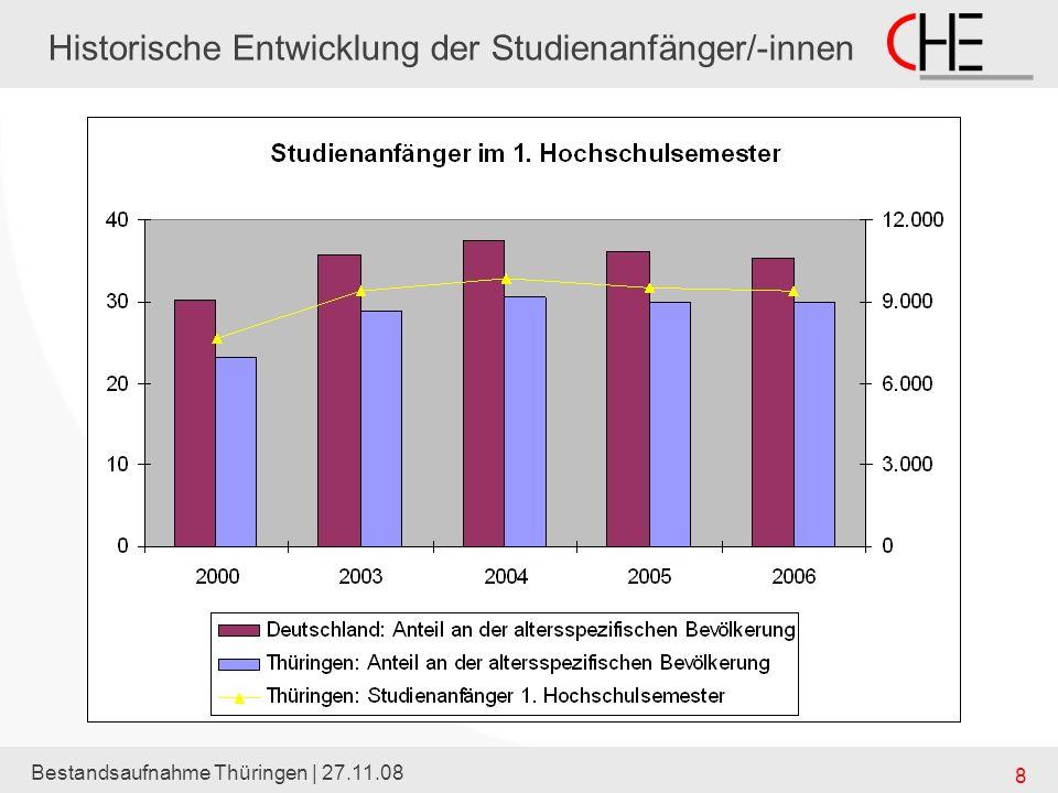 Bestandsaufnahme Thüringen | 27.11.08 8 Historische Entwicklung der Studienanfänger/-innen