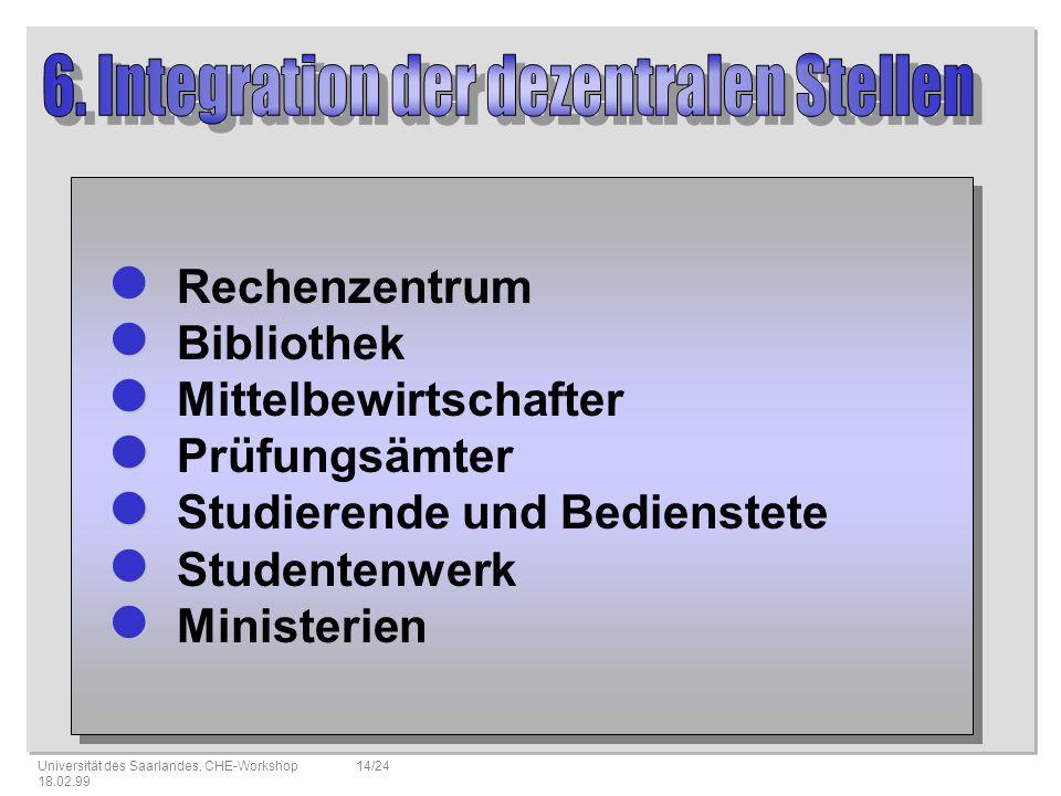 Universität des Saarlandes, CHE-Workshop 18.02.99 14/24 Rechenzentrum Bibliothek Mittelbewirtschafter Prüfungsämter Studierende und Bedienstete Studentenwerk Ministerien