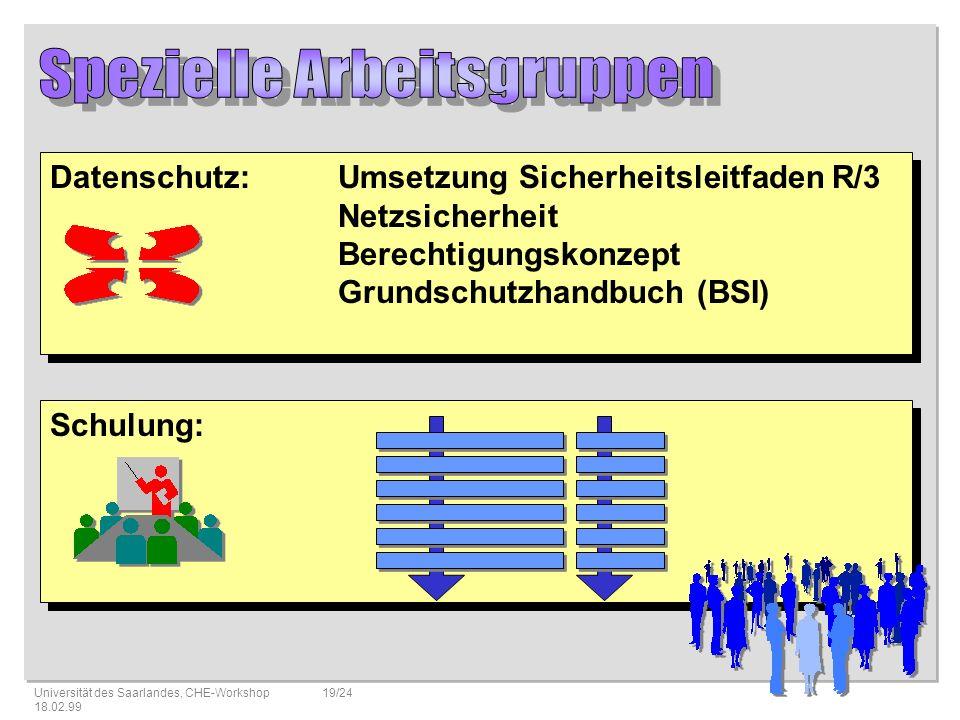 Universität des Saarlandes, CHE-Workshop 18.02.99 19/24 Datenschutz: Umsetzung Sicherheitsleitfaden R/3 Netzsicherheit Berechtigungskonzept Grundschutzhandbuch (BSI) Datenschutz: Umsetzung Sicherheitsleitfaden R/3 Netzsicherheit Berechtigungskonzept Grundschutzhandbuch (BSI) Schulung: Schulung: