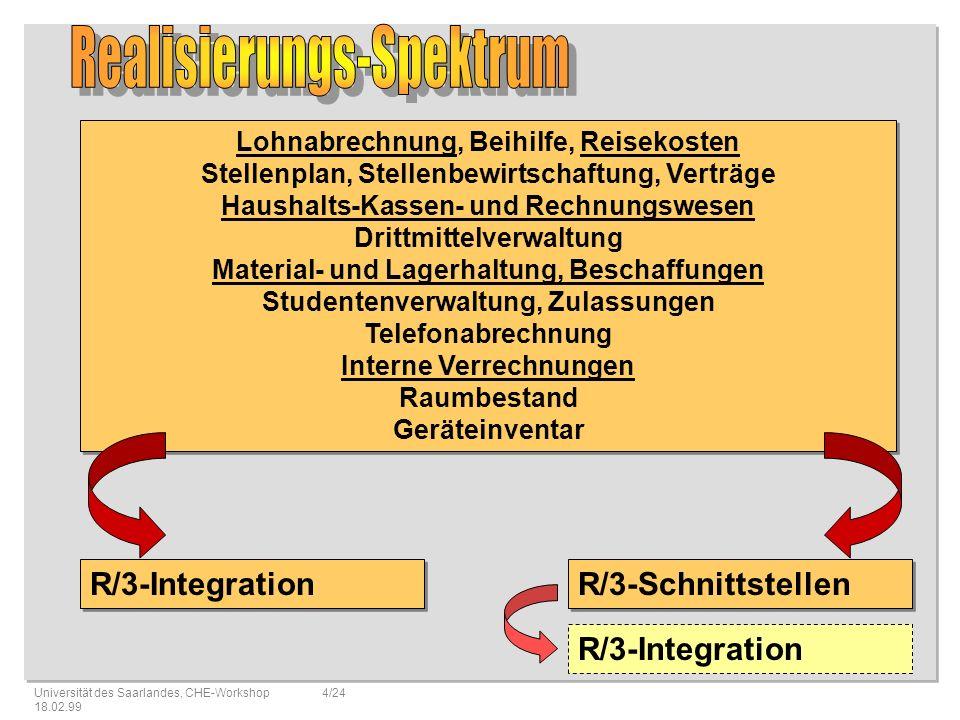 Universität des Saarlandes, CHE-Workshop 18.02.99 15/24 1.5.1998 BWL-Rahmenkonzept 1.9.1998 Beginn Customizing 1.1.1999 Produktivität HR-PA 1.4.1999 Produktivität FI/FM, MM, CO 1.6.2000 Restliche Module 1.8.2000 Einführung Chipkarten 1.5.1998 BWL-Rahmenkonzept 1.9.1998 Beginn Customizing 1.1.1999 Produktivität HR-PA 1.4.1999 Produktivität FI/FM, MM, CO 1.6.2000 Restliche Module 1.8.2000 Einführung Chipkarten
