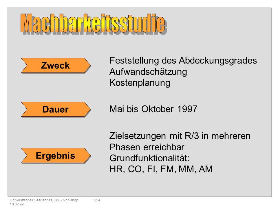 Universität des Saarlandes, CHE-Workshop 18.02.99 16/24 Lenkungsgruppe Projektgruppe Arbeitsgruppen