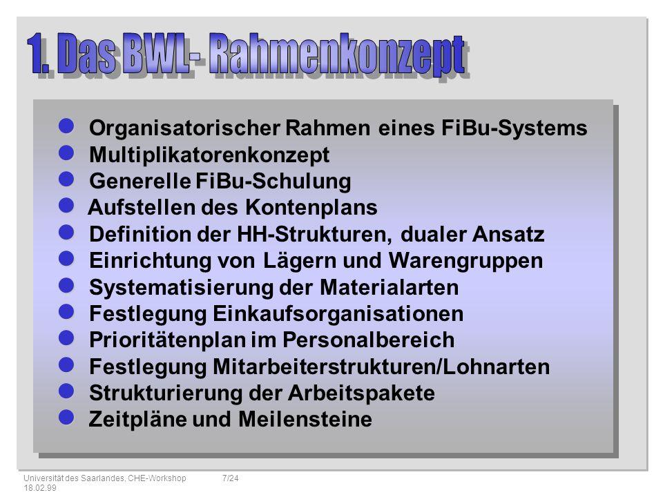 Universität des Saarlandes, CHE-Workshop 18.02.99 18/24 Strukturelle Grundlagen Stammdatenplanung Prozeßbildung Abstimmung mit anderen Modulen Schnittstellen Altdatenübernahme IntegrationstestProduktion Arbeitspakete