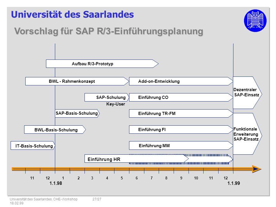 Universität des Saarlandes Universität des Saarlandes, CHE-Workshop 18.02.99 27/27 Vorschlag für SAP R/3-Einführungsplanung