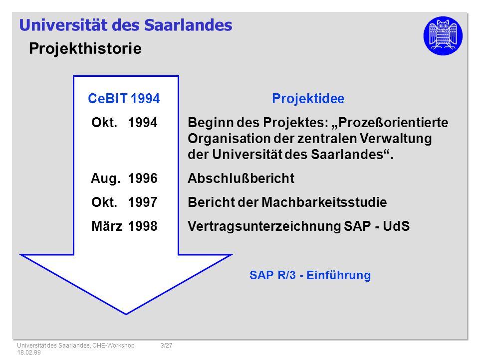 Universität des Saarlandes, CHE-Workshop 18.02.99 3/27 Projekthistorie CeBIT 1994 Projektidee Okt.