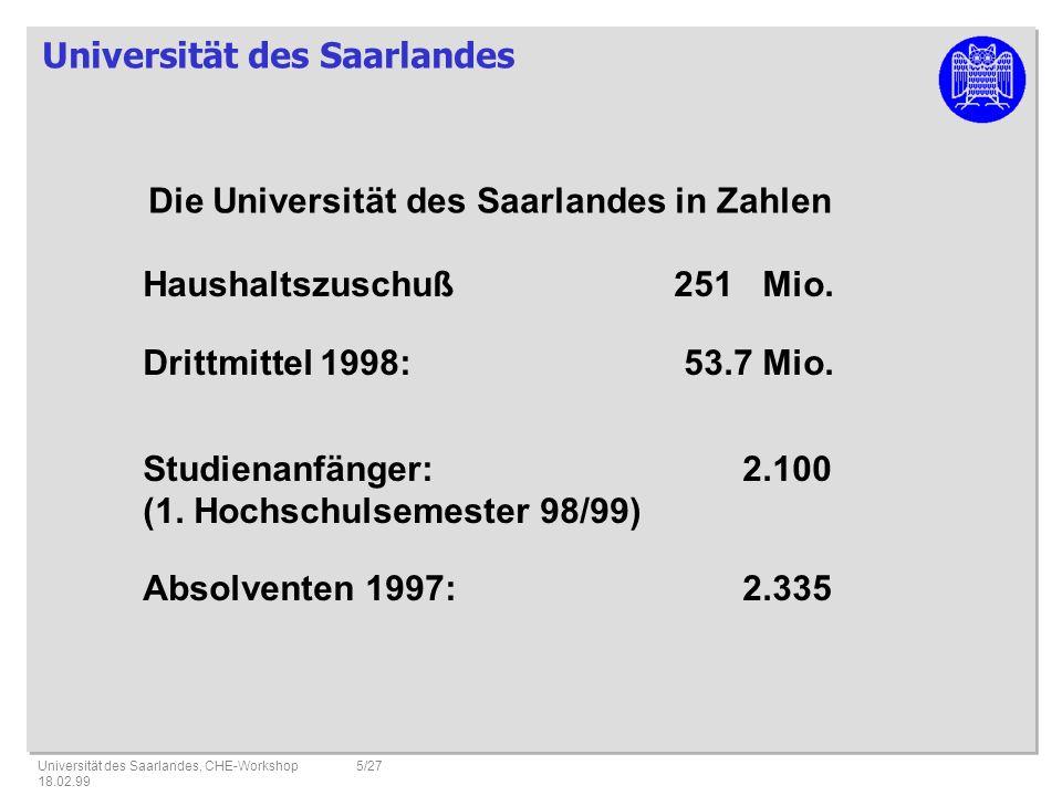 Universität des Saarlandes Universität des Saarlandes, CHE-Workshop 18.02.99 5/27 Die Universität des Saarlandes in Zahlen Haushaltszuschuß 251 Mio.