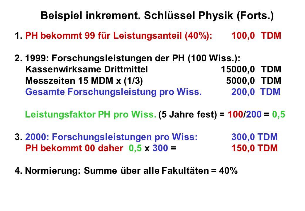 1.PH bekommt 99 für Leistungsanteil (40%):100,0TDM 2.