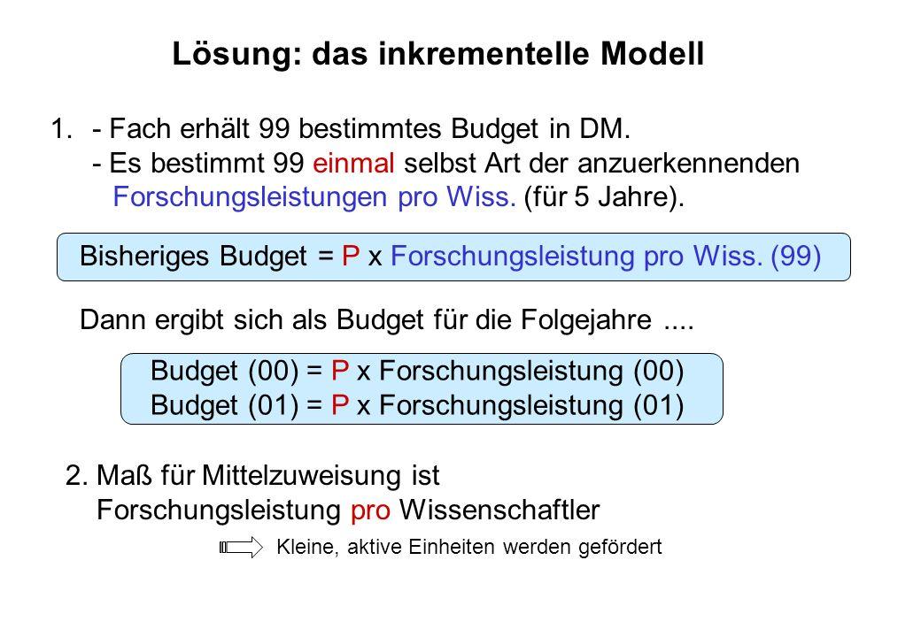 Lösung: das inkrementelle Modell 2.