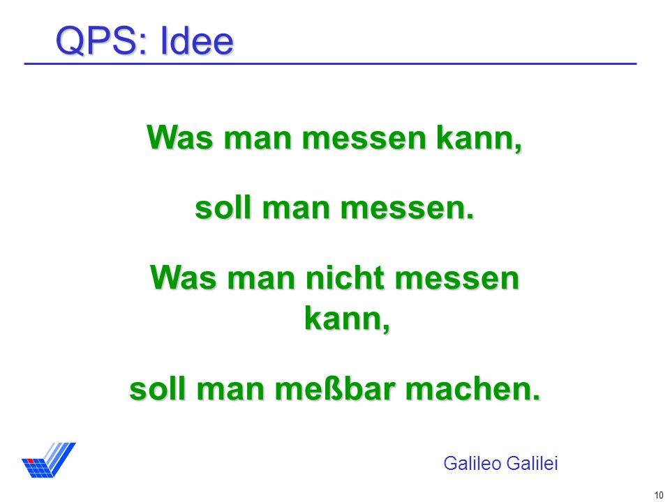 10 QPS: Idee Was man messen kann, soll man messen.
