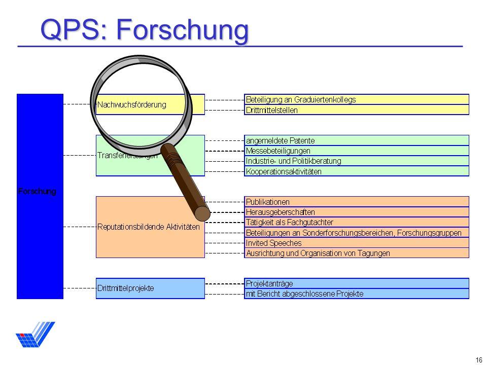 16 QPS: Forschung