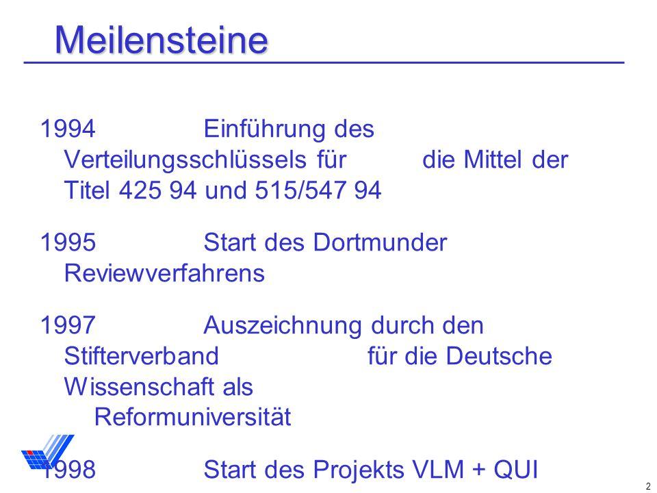 2 Meilensteine 1994Einführung des Verteilungsschlüssels für die Mittel der Titel 425 94 und 515/547 94 1995Start des Dortmunder Reviewverfahrens 1997Auszeichnung durch den Stifterverband für die Deutsche Wissenschaft als Reformuniversität 1998Start des Projekts VLM + QUI