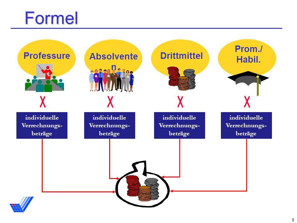 8 Formel Professure n Absolvente n Drittmittel Prom./ Habil. individuelle Verrechnungs- beträge