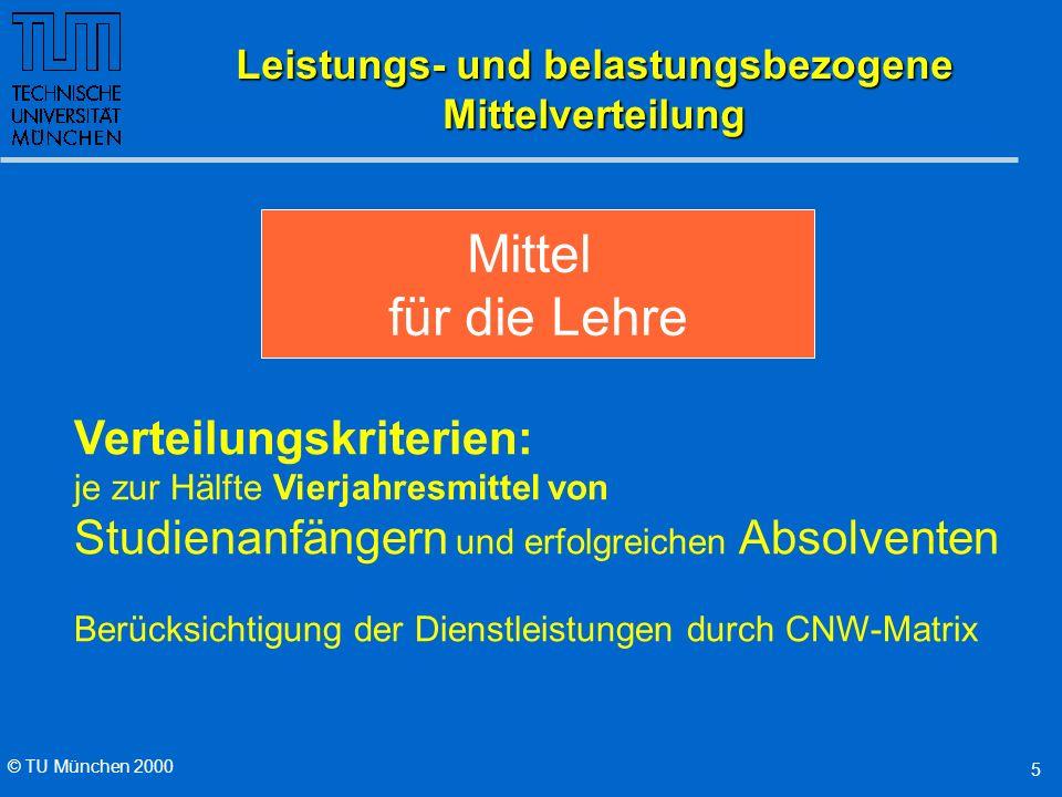 © TU München 2000 5 Leistungs- und belastungsbezogene Mittelverteilung Mittel für die Lehre Verteilungskriterien: je zur Hälfte Vierjahresmittel von Studienanfängern und erfolgreichen Absolventen Berücksichtigung der Dienstleistungen durch CNW-Matrix