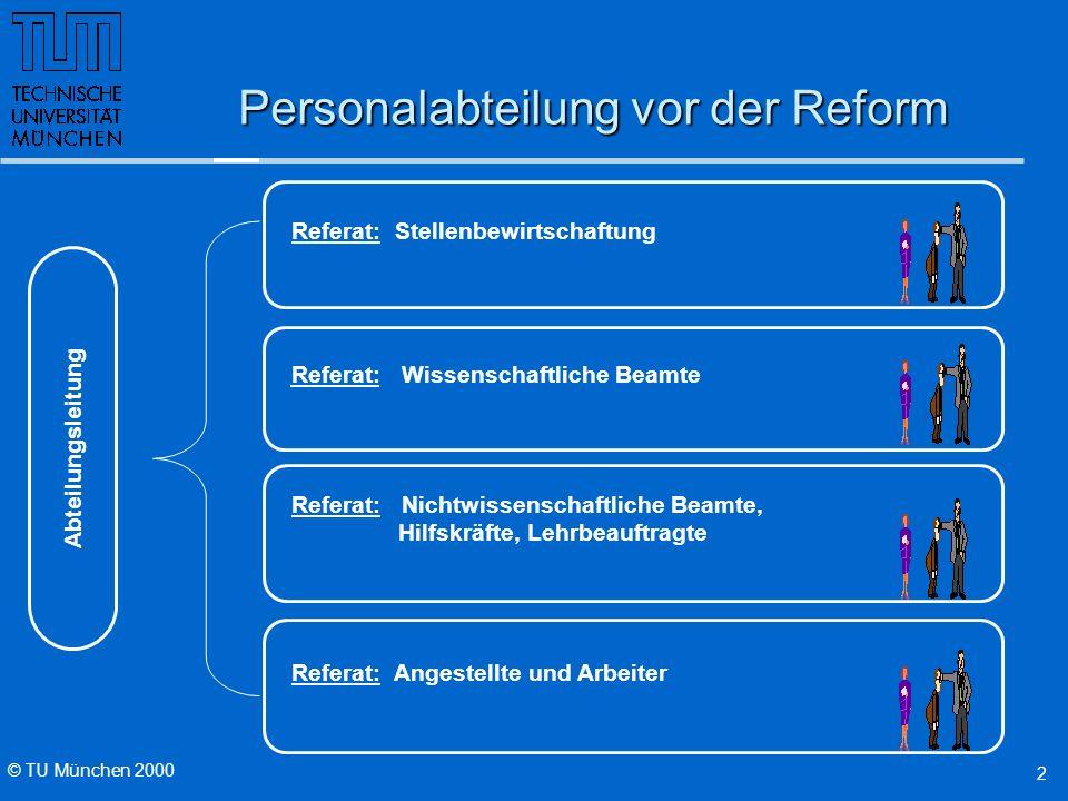 © TU München 2000 2 Referat: Wissenschaftliche Beamte Abteilungsleitung Referat: Stellenbewirtschaftung Referat: Nichtwissenschaftliche Beamte, Hilfsk