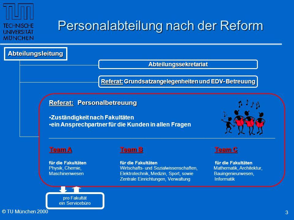 © TU München 2000 3 Referat: Grundsatzangelegenheiten und EDV- Betreuung Referat: Personalbetreuung Zuständigkeit nach Fakultäten ein Ansprechpartner